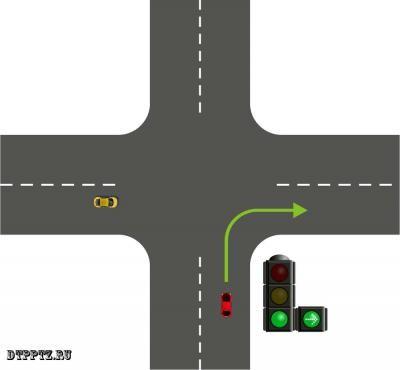 как ездить по светофорам