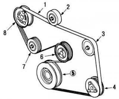 замена ремня вспомогательных агрегатов на рено симбол