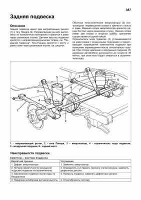 как переделать спидометр электронный на механический на зил 5301