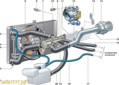 как снять вентилятор радиатора ваз 2110 16 клапанов