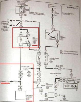 как отключить иммобилайзер