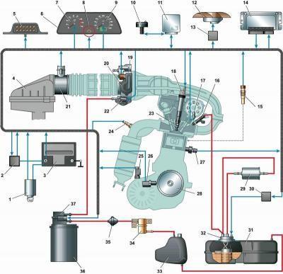 как проверить модуль зажигания ваз 2112 16 клапанов
