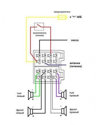 как подключить магнитолу в машине ваз 2114