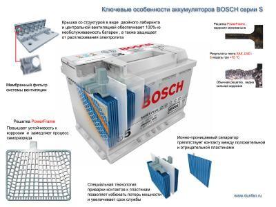аккумулятор bosch s3 005 как заряжать