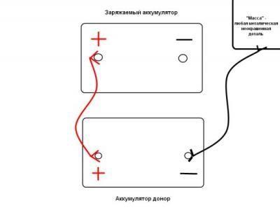как правильно отключить аккумулятор на автомобиле