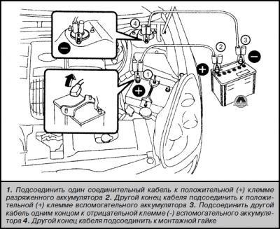 как отключать аккумулятор автомобиля