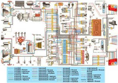 схема электрооборудования ваз 21124 с европанелью
