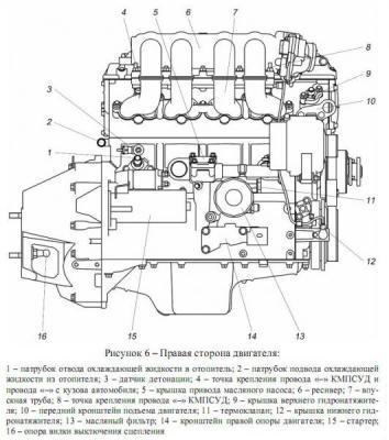 как устроен и ремонтировать двигатель газели