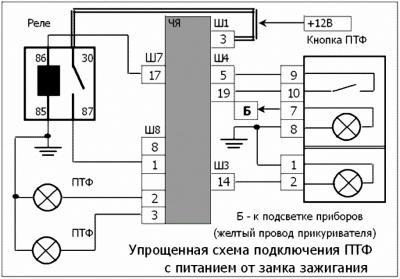как красиво протянуть провода в передние двери 21093