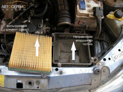 как правильно ставить воздушный фильтр на ладе калине